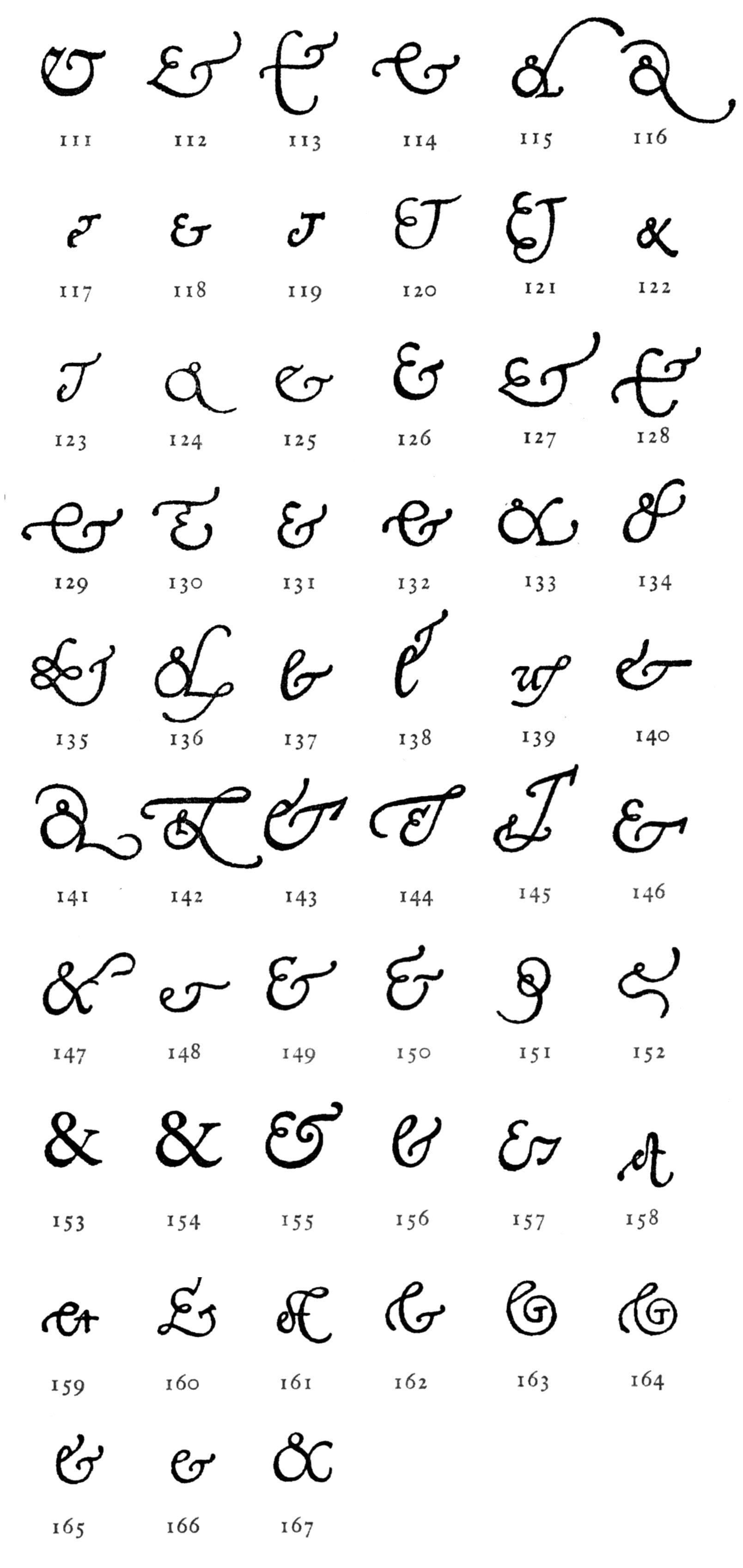 A Is For… A Blog ! – Variations Formelles De L'esperluette pour T Majuscule En Cursive