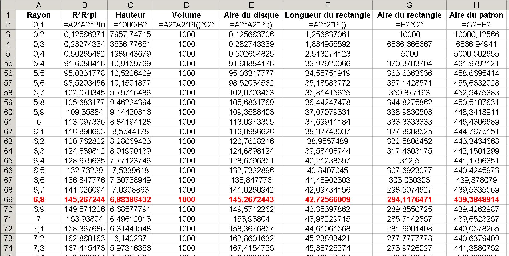 Aix - Marseille - Grandeurs Et Mesures - Mathématiques Cycle intérieur Nombre En Espagnol De 1 A 1000
