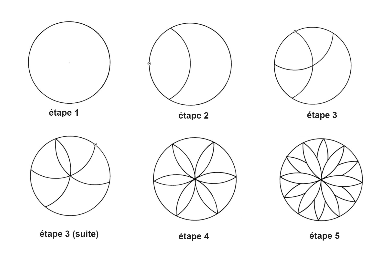 Apprendre : Les Rosaces - Family Sphere - Garde D'enfants À concernant Image De Rosace