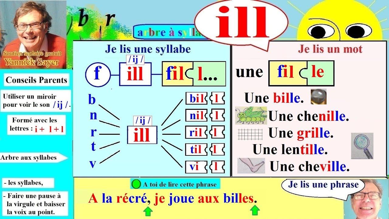 Apprentissage De La Lecture Maternelle Cp En Français # Ill (94) tout Le Son F Cp