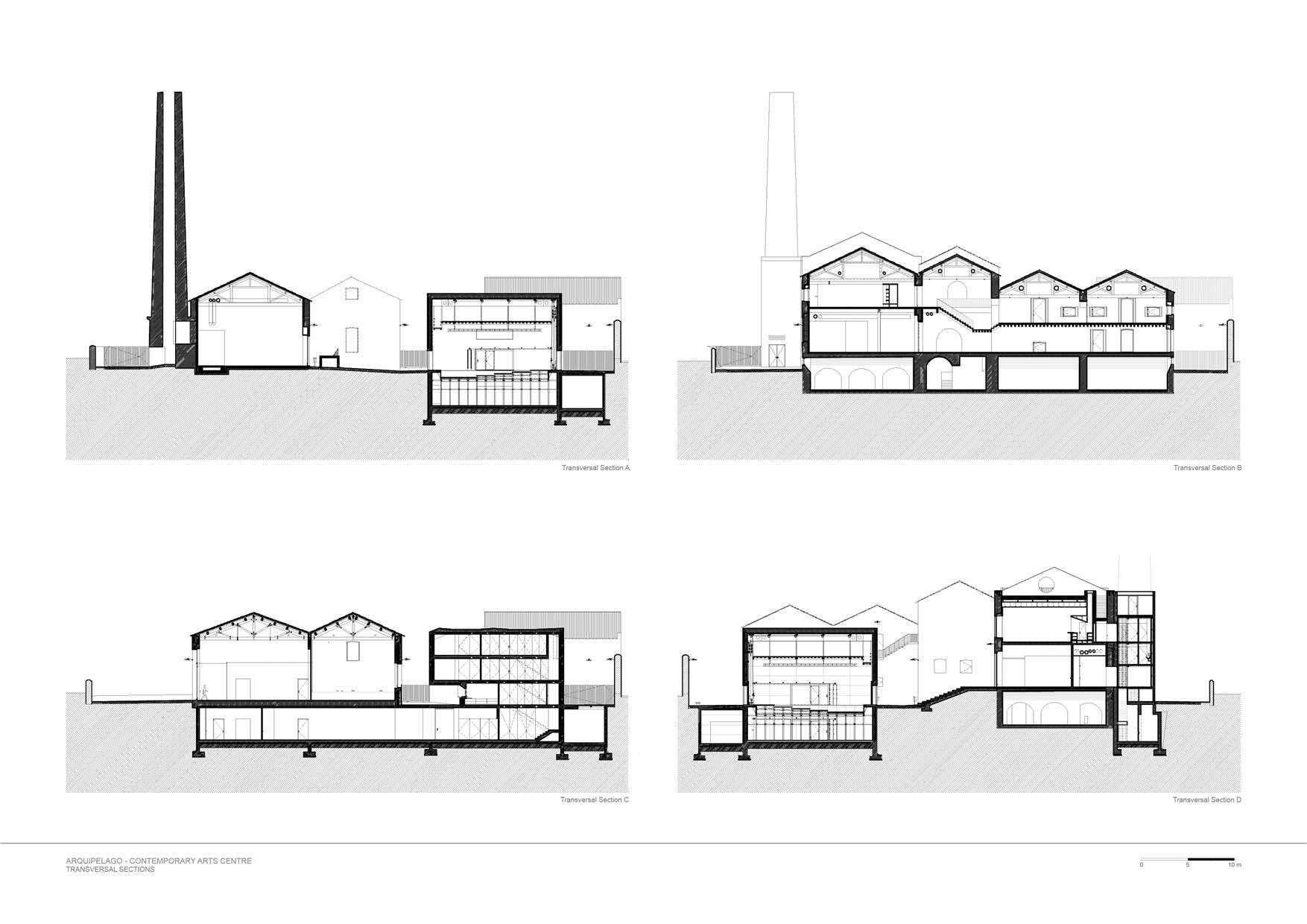 Arquipélago – Zentrum Für Zeitgenössische Kunst In Ribeira dedans Atelier Autonome Grande Section