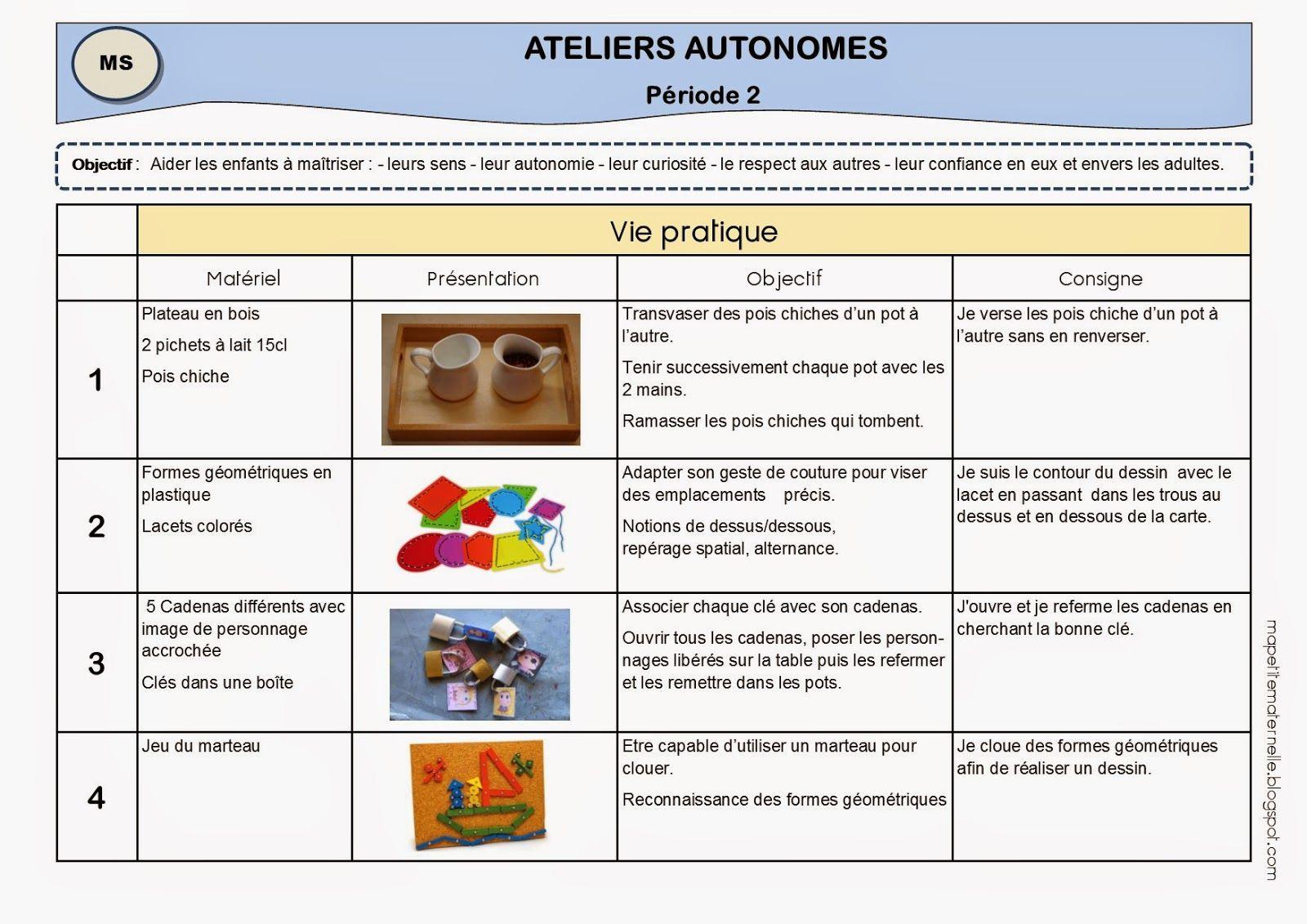 Ateliers Autonomes Type Montessori - Période 2 | Montessori tout Atelier Autonome Grande Section