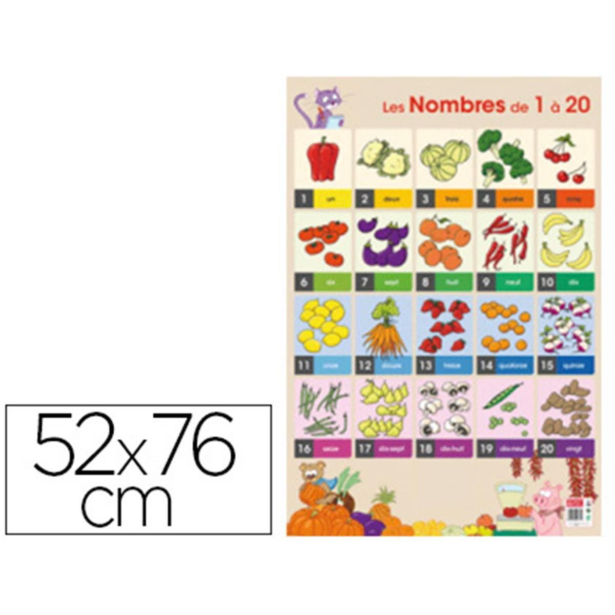 Bouchut Poster Nombres De 1 À 20 serapportantà Les Nombres De 0 À 20