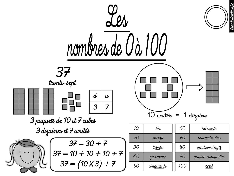 Calaméo - Maths Ce2 Numération dedans Nombres Pairs Et Impairs Ce2