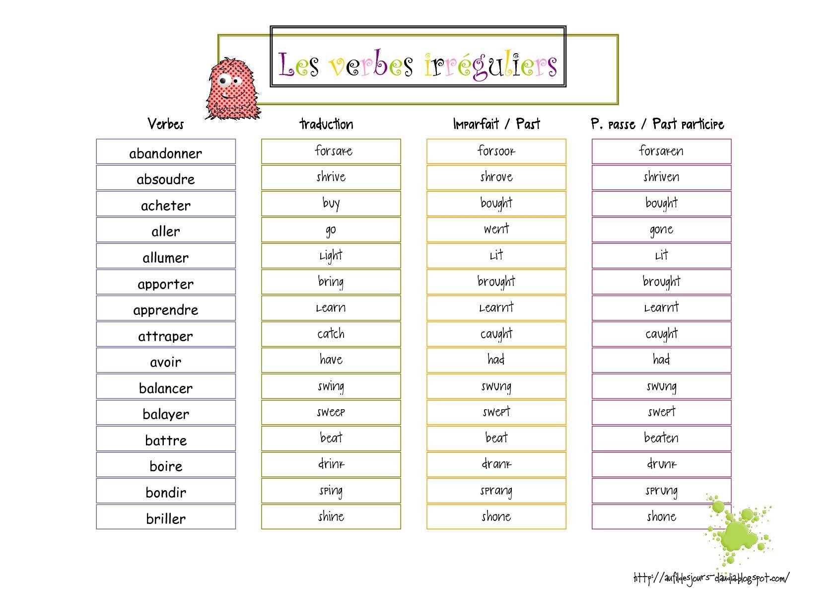 Calaméo - Verbes Irréguliers_Vocabulaire_Anglais destiné Verbe Moudre À L Imparfait