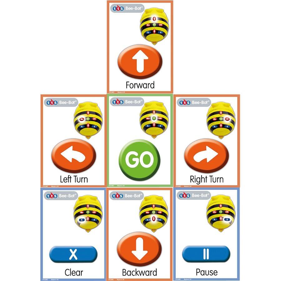 Cartes Séquentielles Pour Robot Beebot / Bluebot A5 Tts avec Images Séquentielles Maternelle