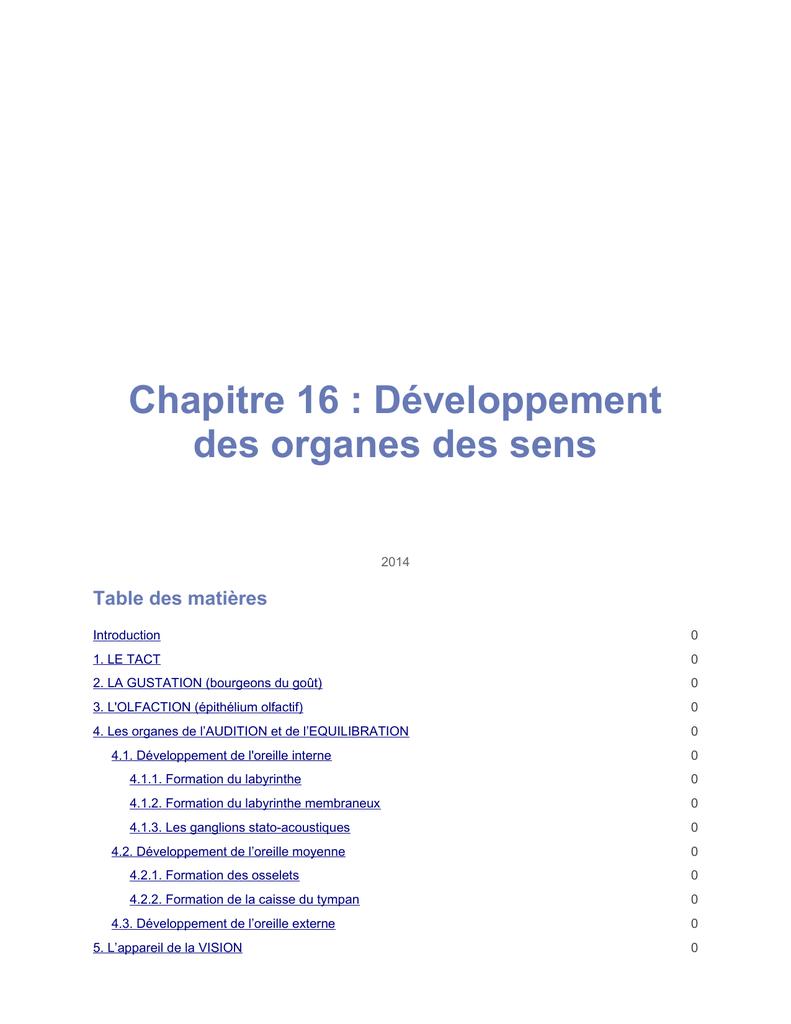 Chapitre 16 : Développement Des Organes Des Sens avec Sens Olfactif