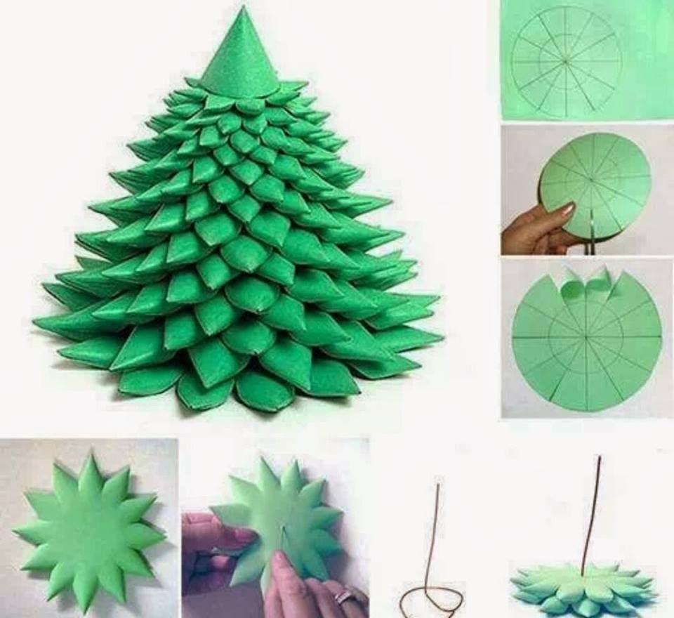 Christmas Tree Papercraft Ment Faire Un Sapin De Noel Diy avec Origami Sapin De Noel