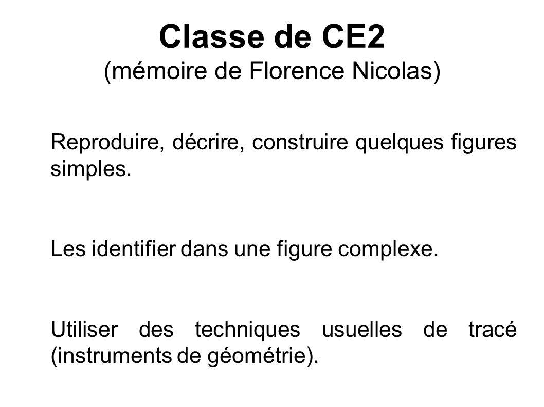 Classe De Ce2 (Mémoire De Florence Nicolas) Agir Sur Des dedans Figures Géométriques Ce1