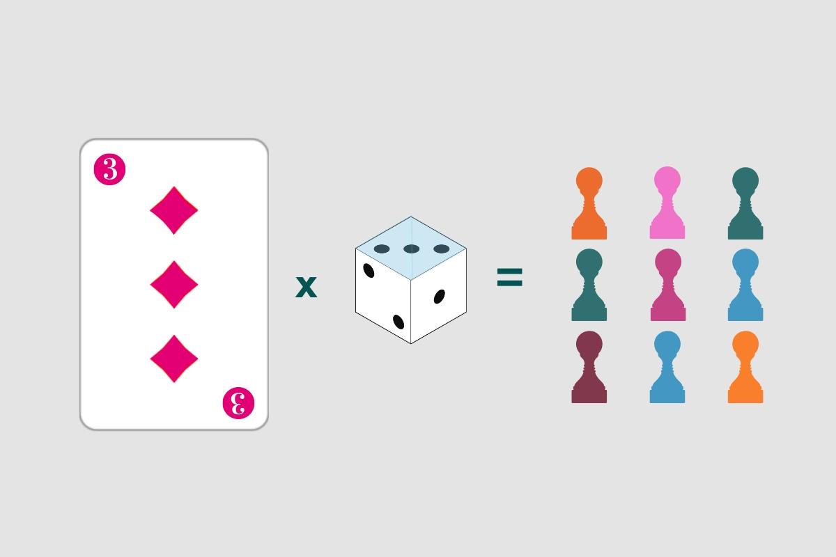 Comment Apprendre Facilement Ses Tables De Multiplication à Jeux De Mémoire Visuelle À Imprimer