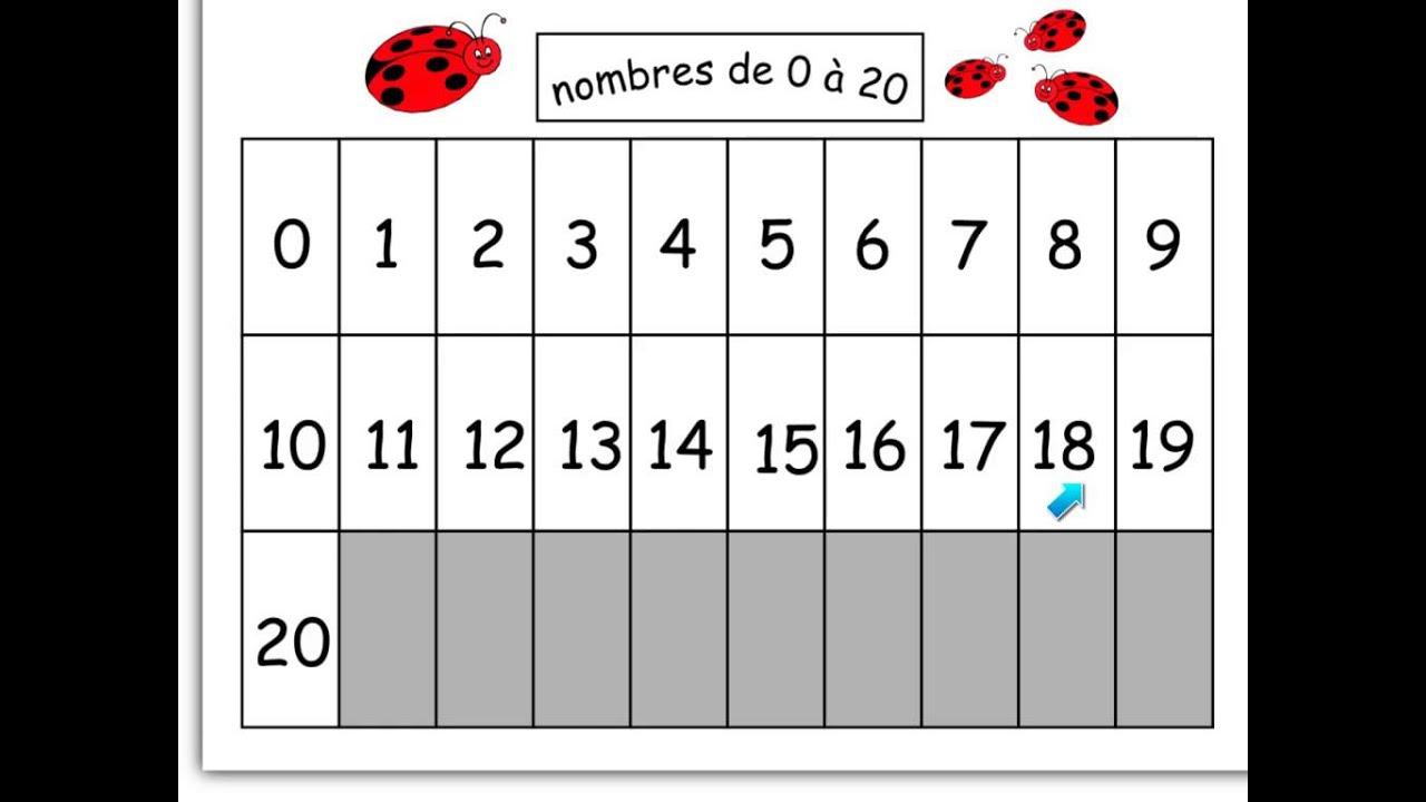 Compter Jusqu'à 20 concernant Les Nombres De 0 À 20
