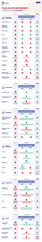 Coronavirus : 144 Cas Chez Les Enfants En France Dont 1 encequiconcerne Carte De France Pour Les Enfants