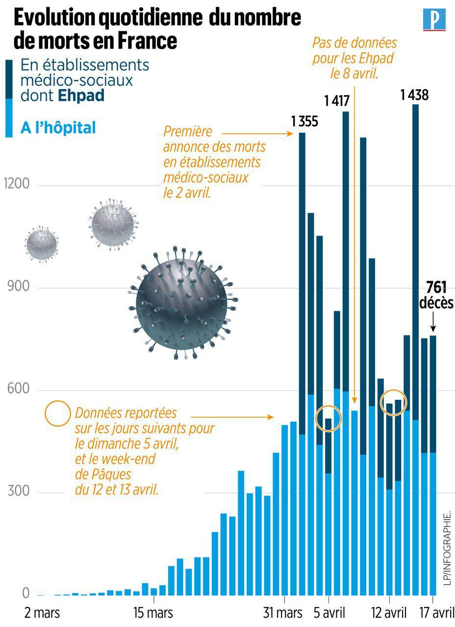Coronavirus : La Barre Des 1000 Décès Atteinte En Afrique à Nombre En Espagnol De 1 A 1000