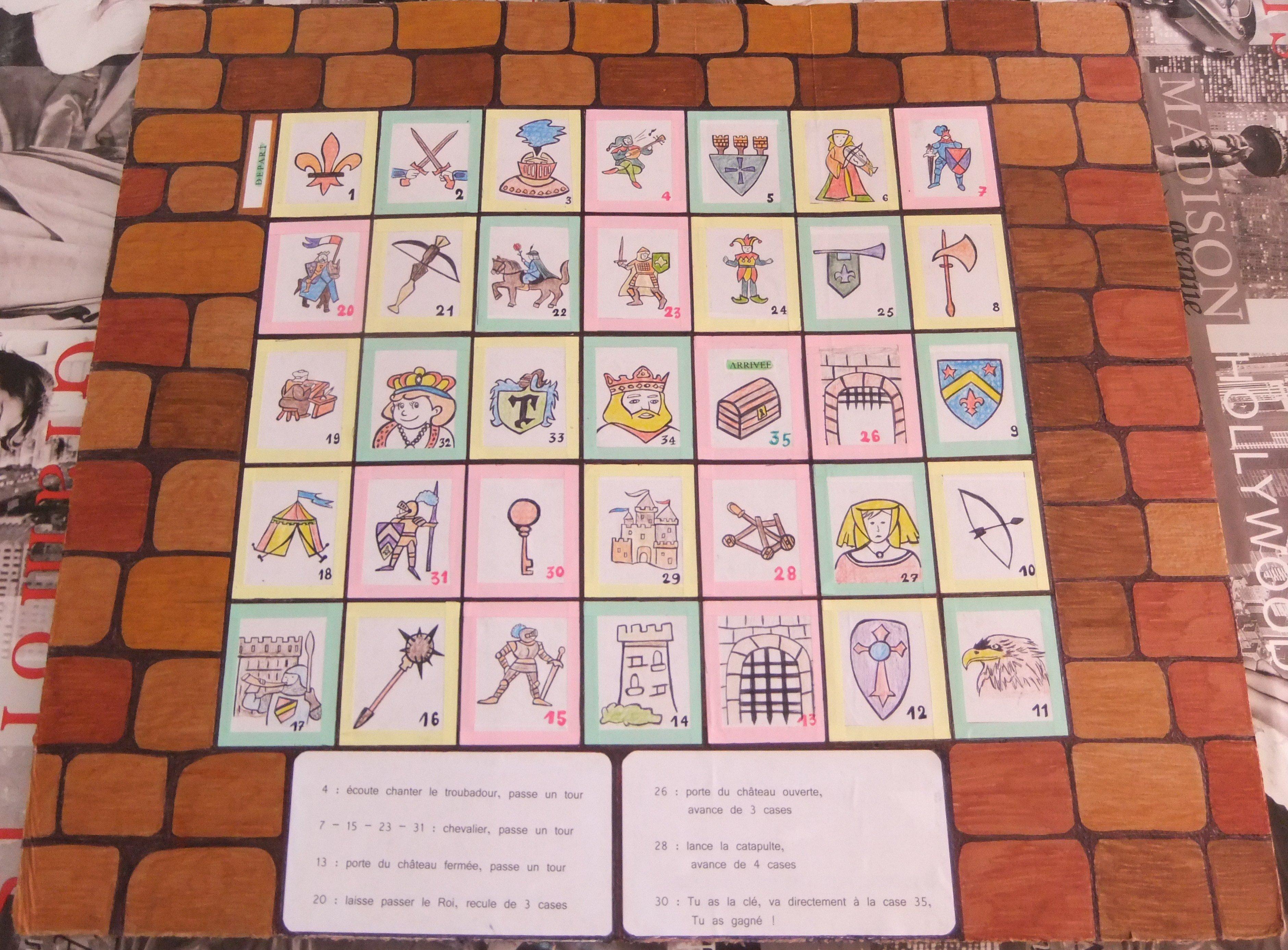 Création Et Fabrication D'un Jeu Pour Enfants 5/8 Ans intérieur Jeux Pour Enfant De 5 Ans