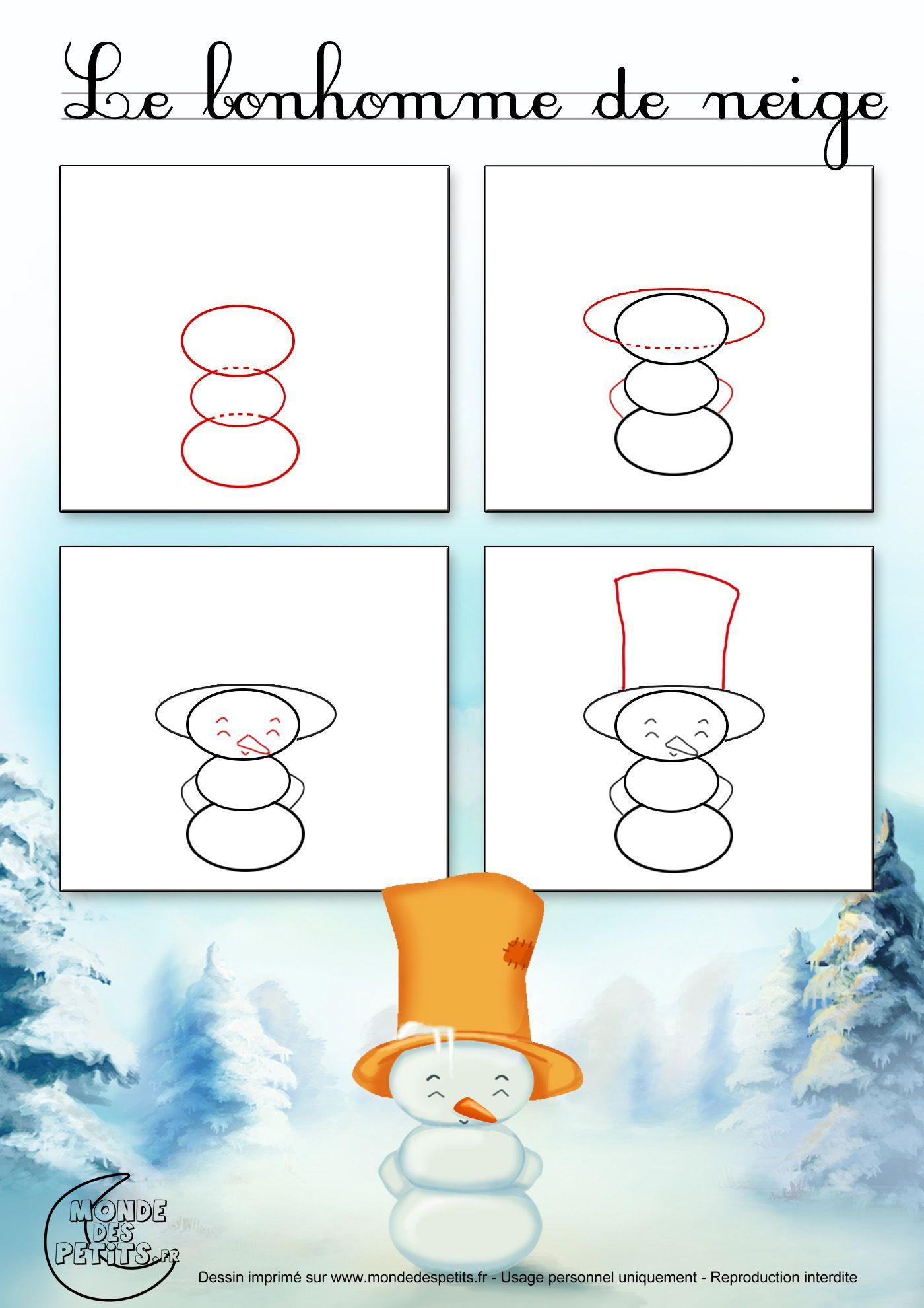 Dessin1_Comment Dessiner Un Bonhomme De Neige ? | Dessin dedans Origami Bonhomme De Neige