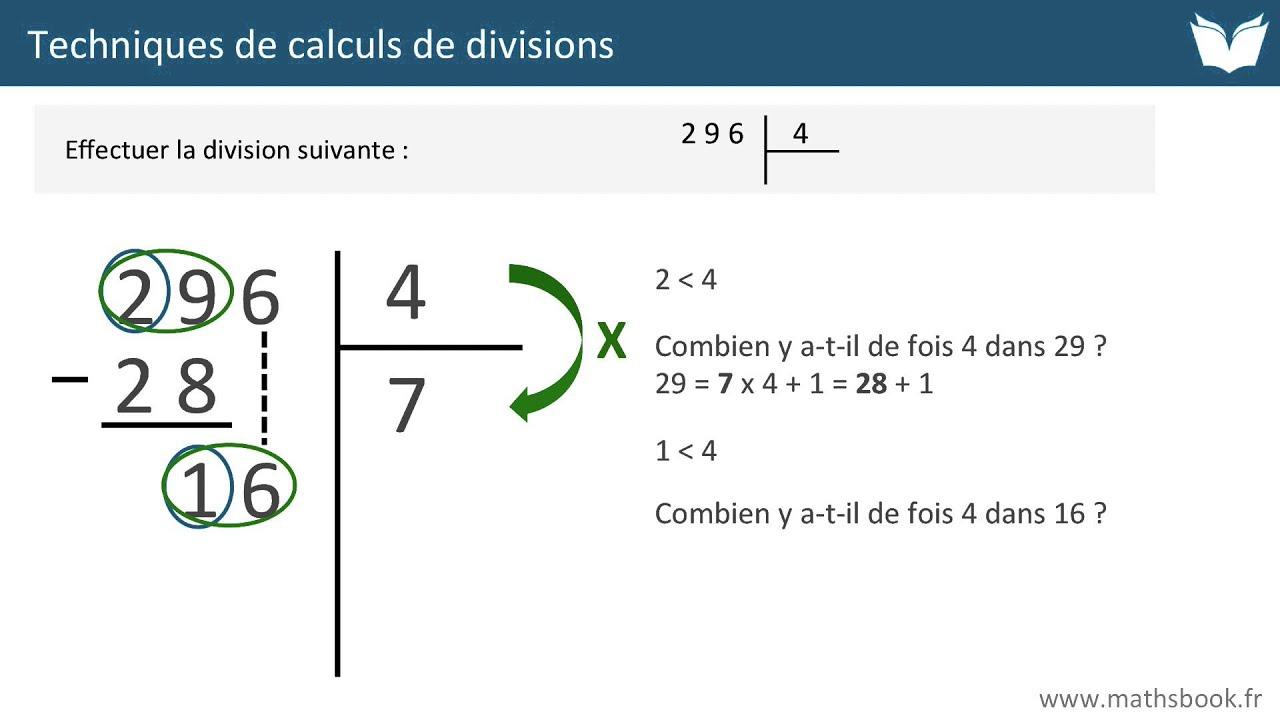 Division : Techniques De Calculs - Cours De Maths intérieur Exercice Cm2 Gratuit