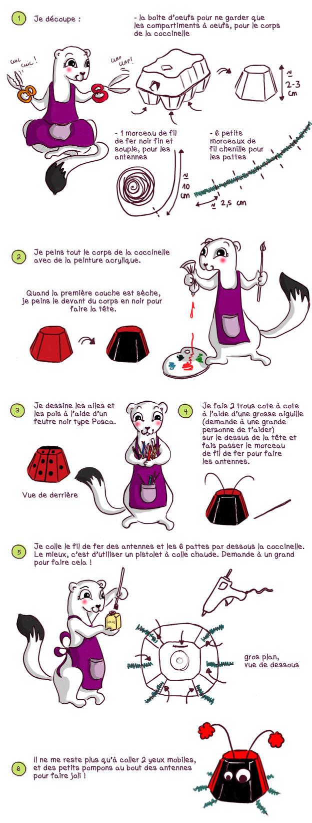 Diy Enfants : Fabriquer Des Petites Coccinelles Pour S tout Coccinelle A Coller