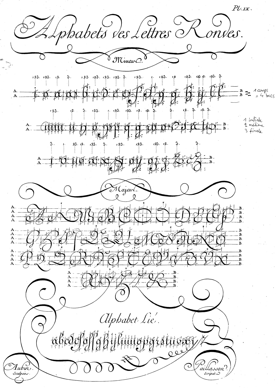 Écriture Ronde — Wikipédia destiné Image Écriture