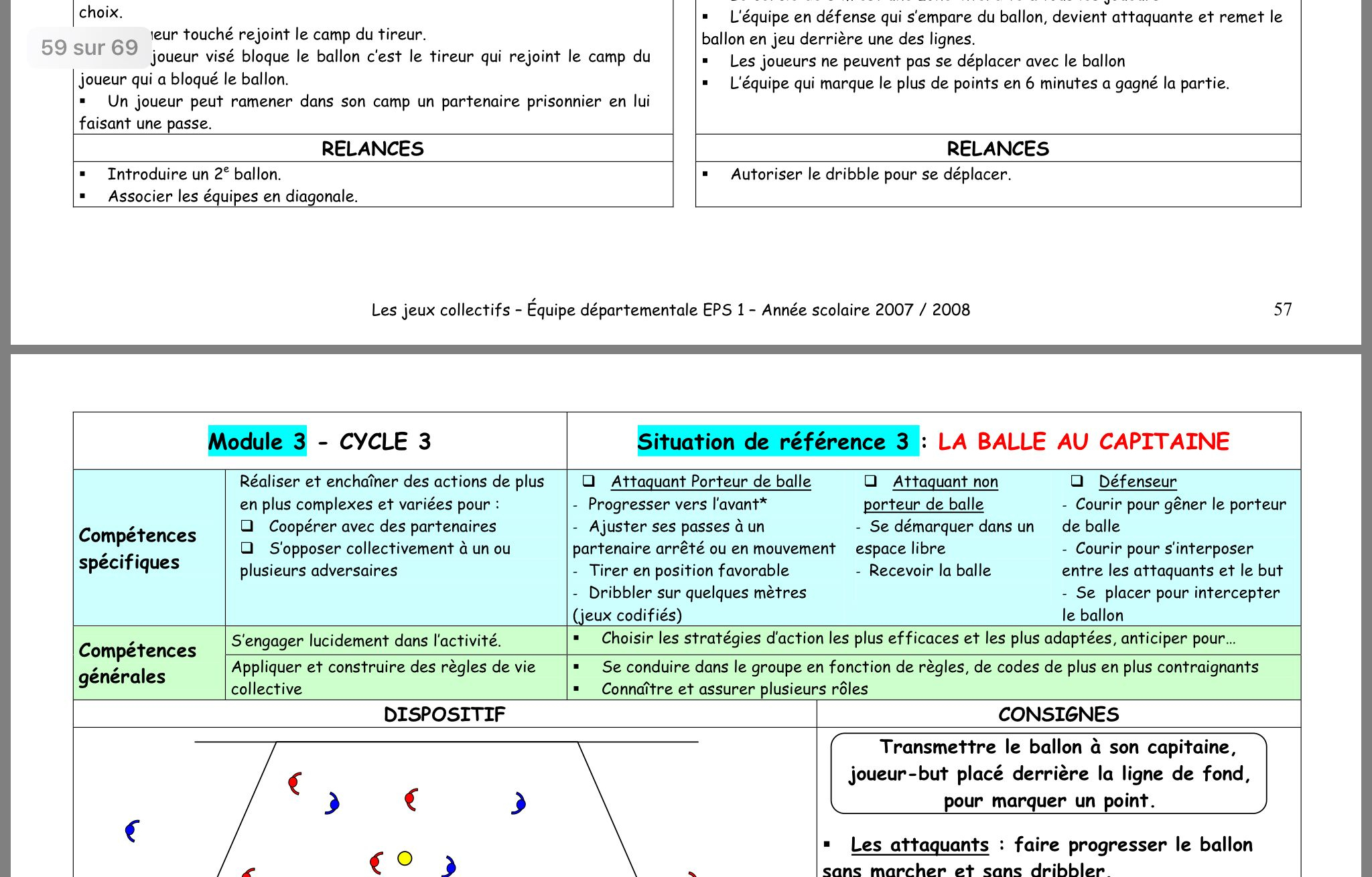 Épinglé Par Séverine Maltat Sur Classe | Jeux Collectifs, Le à Jeux Collectifs Cycle 3 Sans Ballon