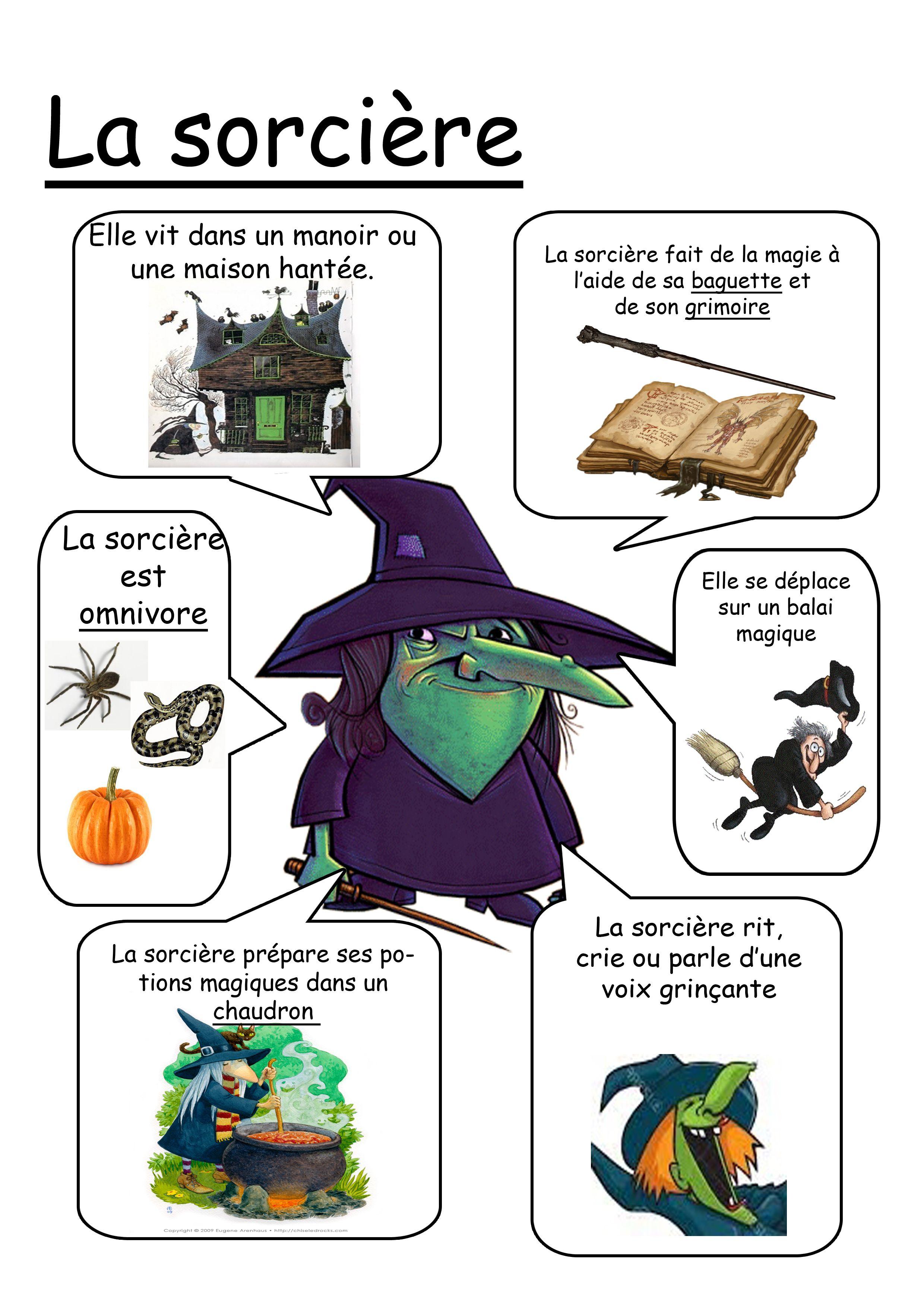 Épinglé Sur Halloween intérieur La Sorciere Tambouille