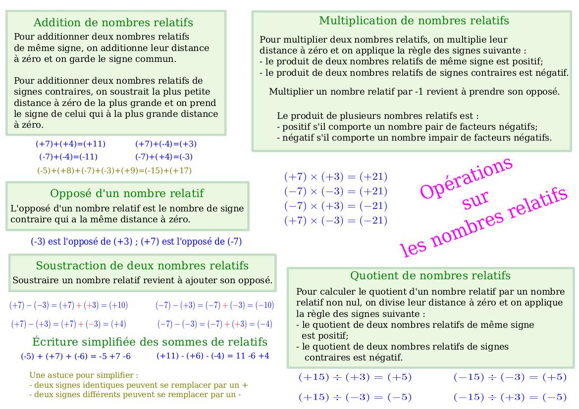 Épinglé Sur Mathématiques serapportantà Nombres Pairs Et Impairs Ce2