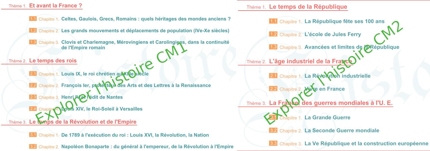 Explorer L'histoire Au Cm – La Classe De Loïc tout Frise Chronologique Vierge Ce1