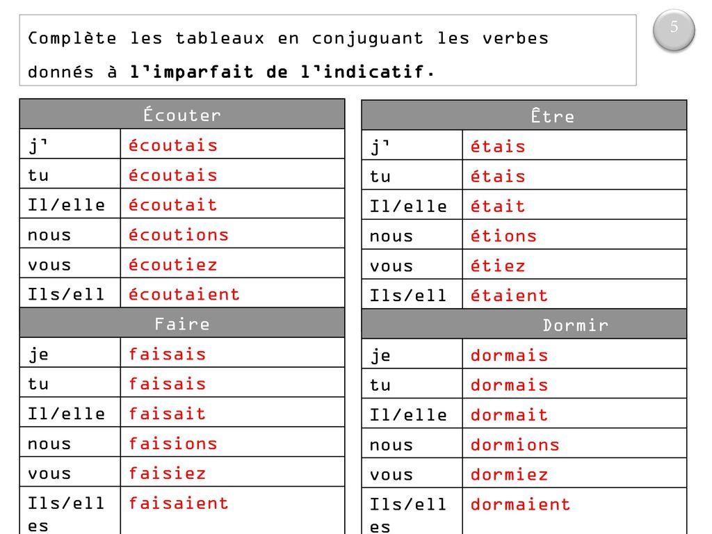 Fichier De Conjugaison Cm2 - Ppt Télécharger pour Dormir Au Présent De L Indicatif
