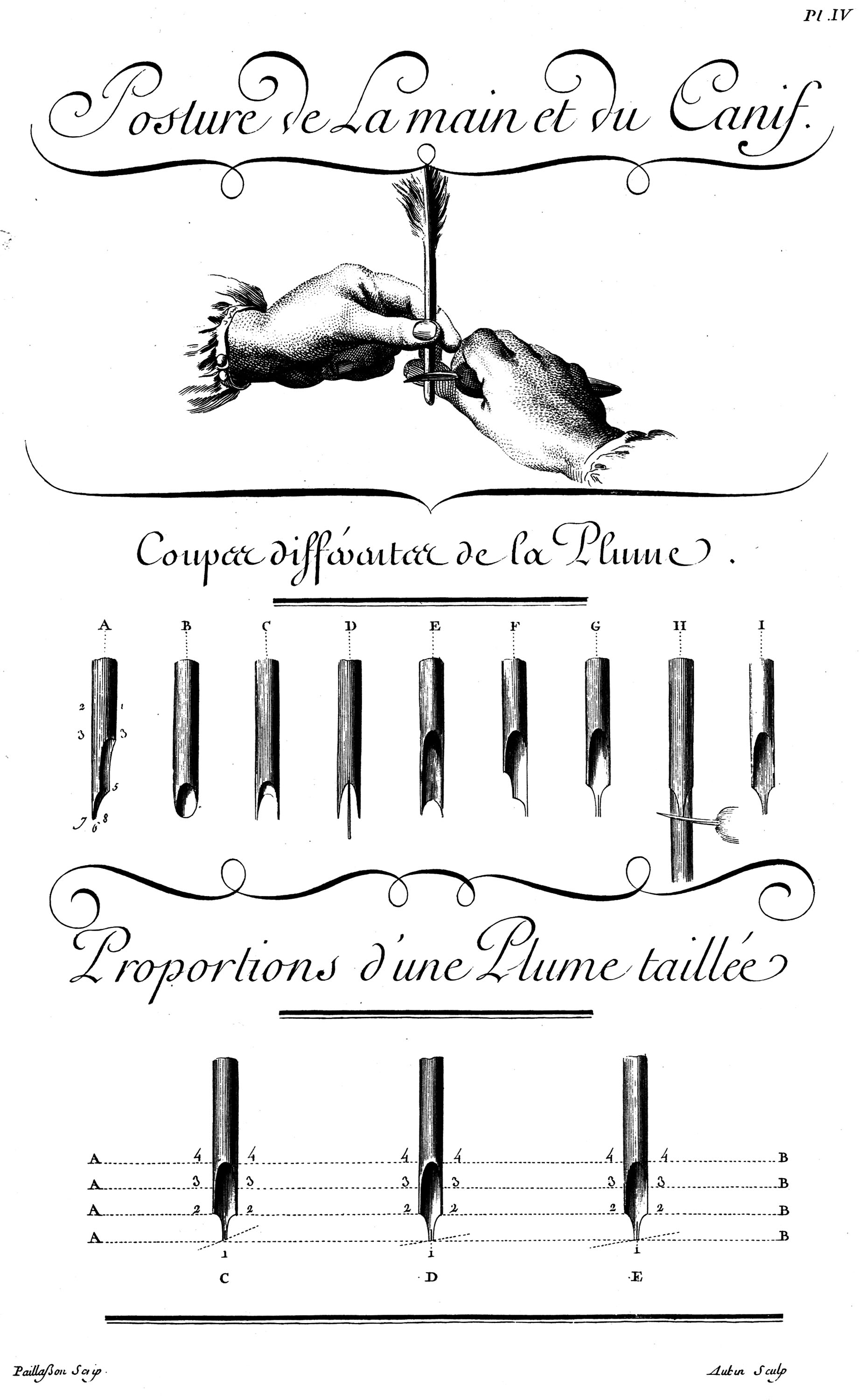 File:ecriture-Tailleplume-Encyclopedie - Wikimedia Commons avec Image Écriture