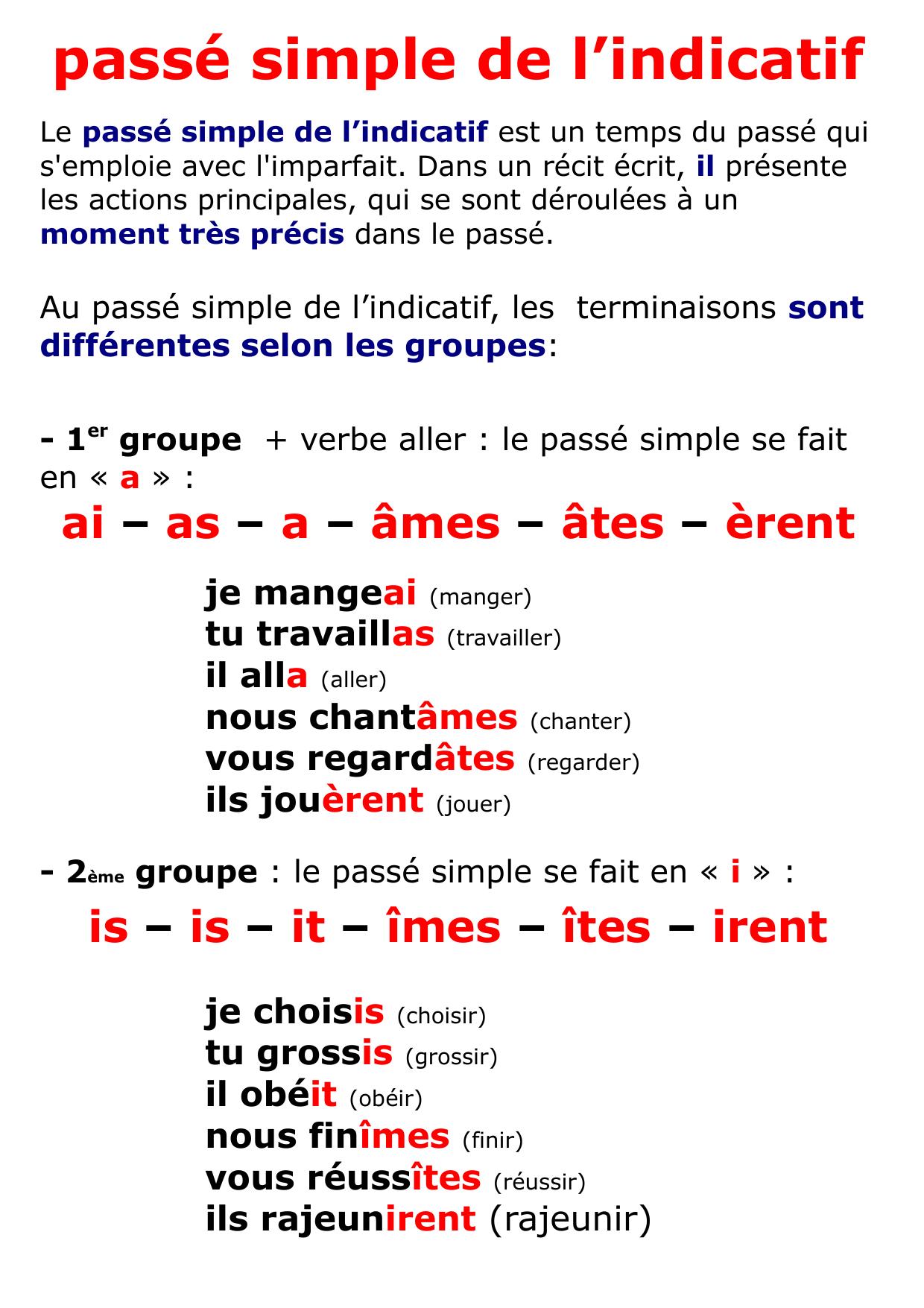 Fpcmc41 | French Passe Compose Manger Clipart Today:1586617918 serapportantà Dormir Au Présent De L Indicatif