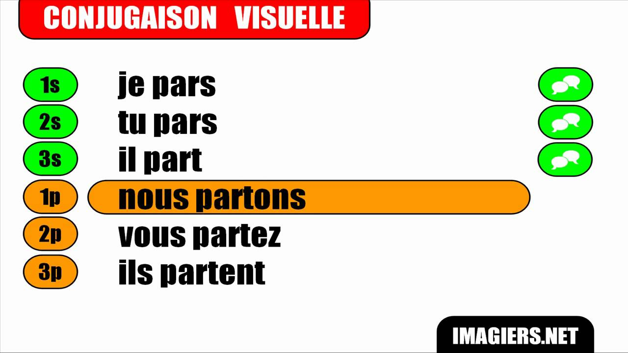 Französisch Lernen = Partir = Indicatif Présent concernant Dormir Au Présent De L Indicatif
