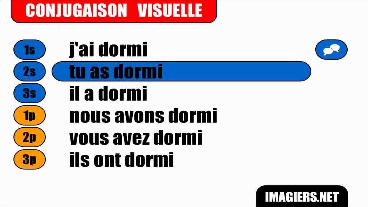 French Verb Conjugation = Dormir = Passé Composé - avec Dormir Au Présent De L Indicatif
