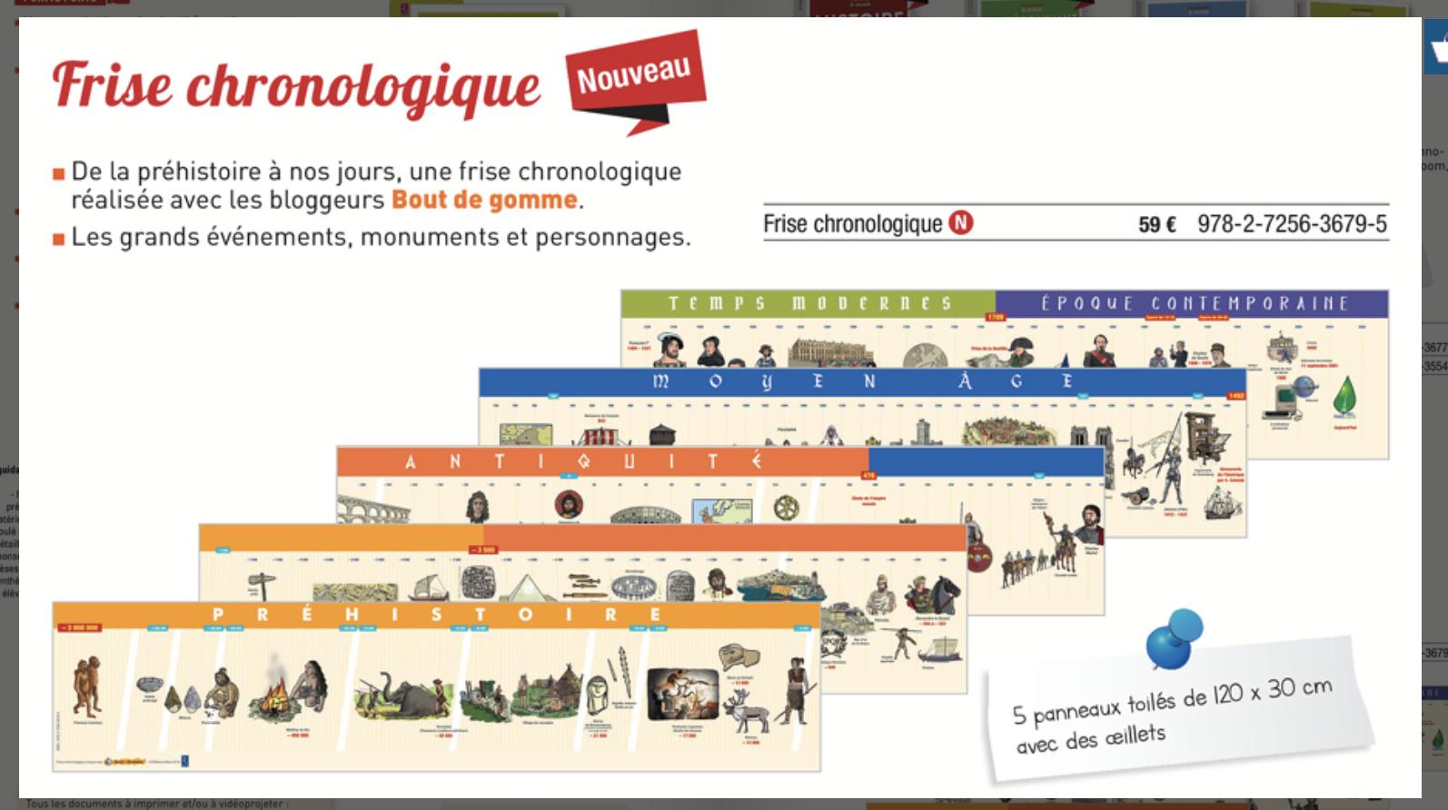 Frise Chronologique Aux Editions Retz | Bout De Gomme dedans Frise Chronologique Vierge Ce1