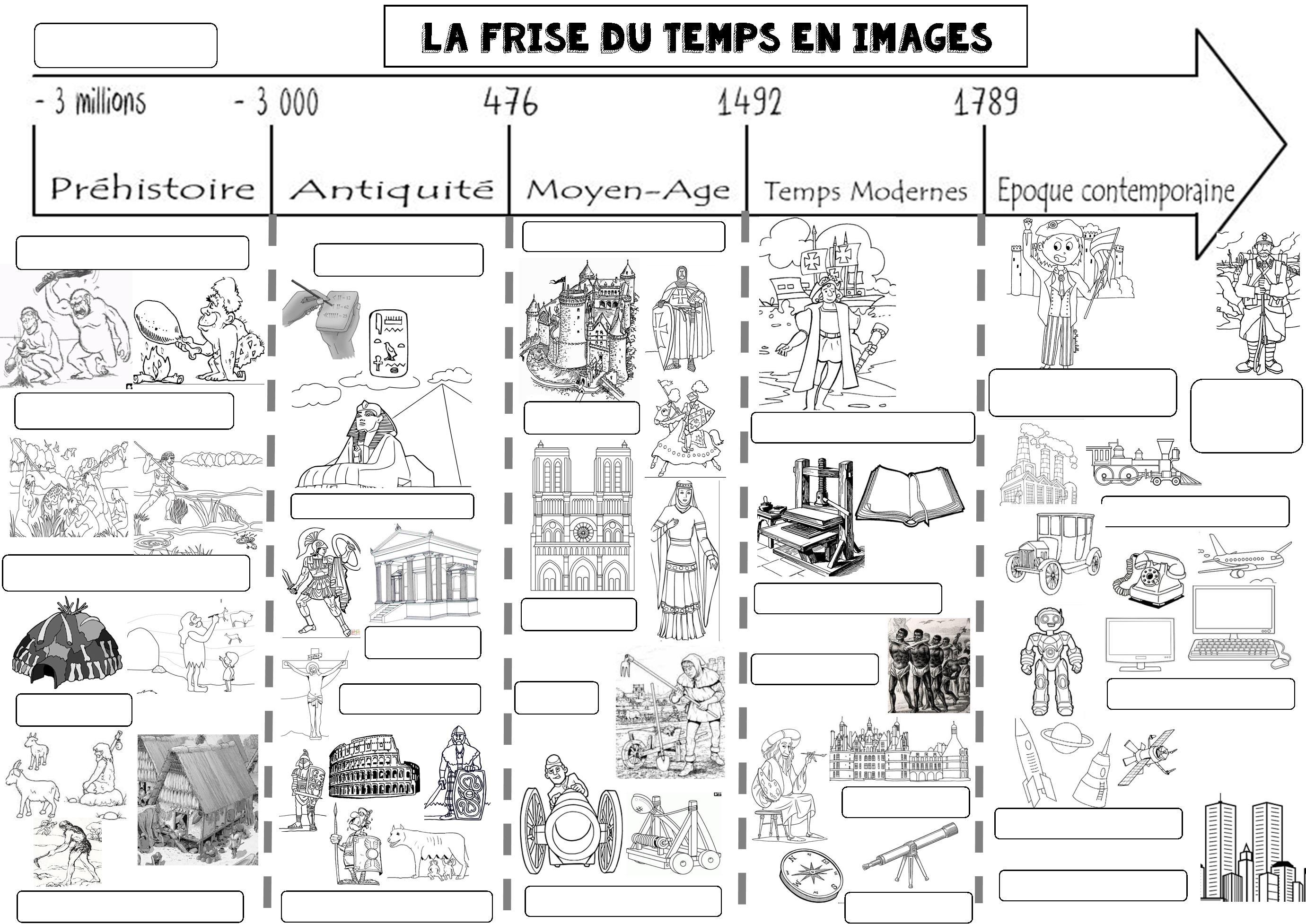 Frise Du Temps En Images | Le Blog De Monsieur Mathieu tout Frise Chronologique Vierge Ce1