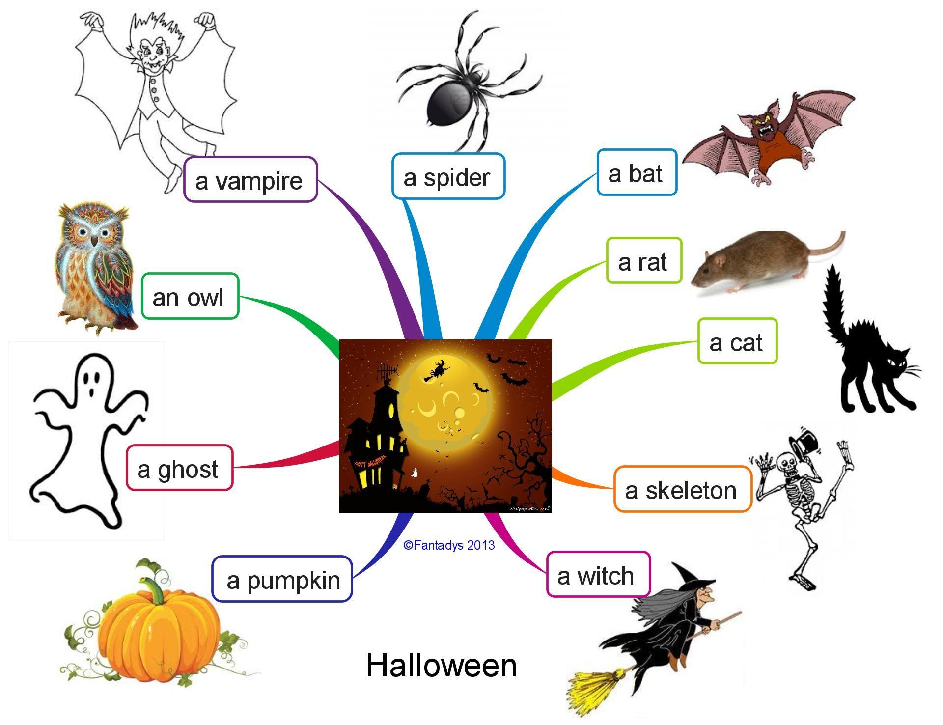 Halloween F | Apprendre L'anglais, Carte Mentale, Vocabulaire serapportantà Halloween Ce2