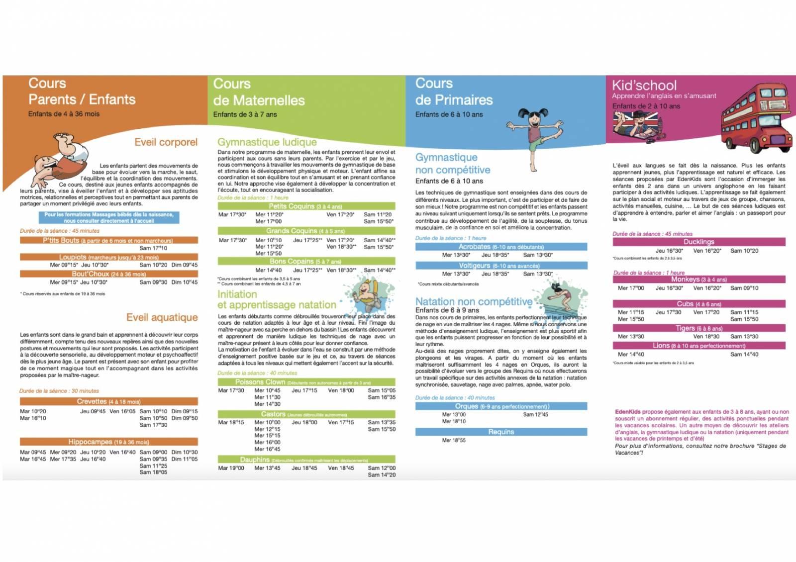 Inscriptions Activités Enfants Montpellier Session Printemps concernant Jeux Sportifs 6 12 Ans