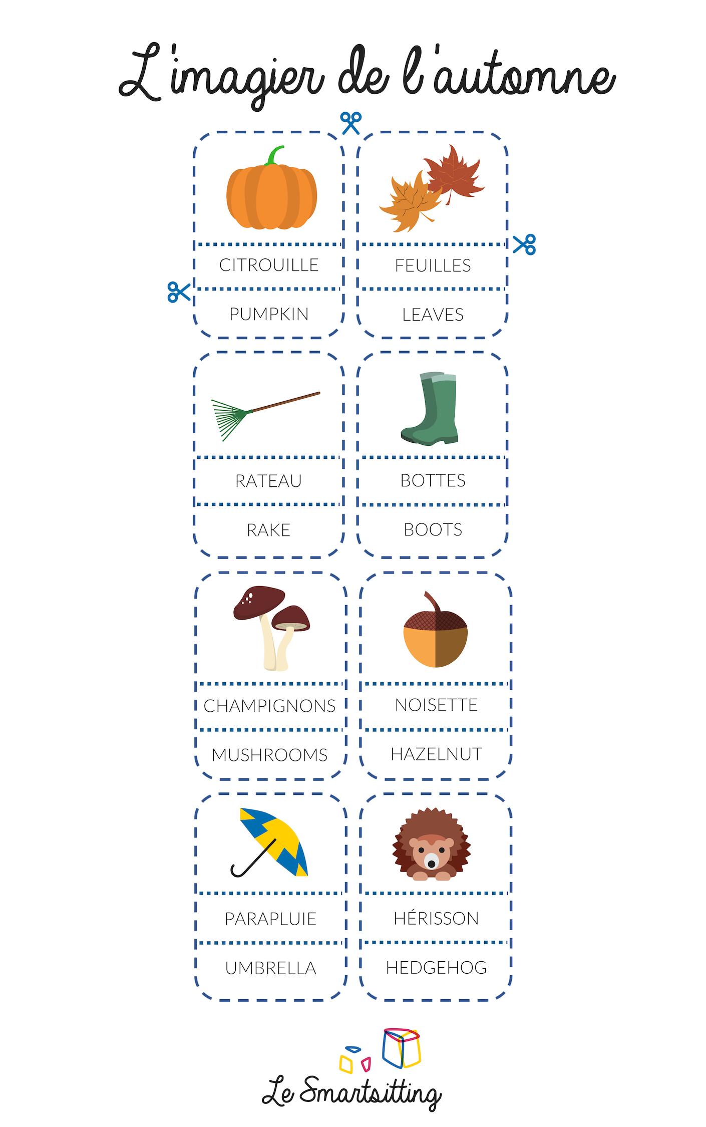 Jeu De Langage Maternelle : L'imagier Montessori   Le Blog dedans Jeux De Maternelle À Imprimer