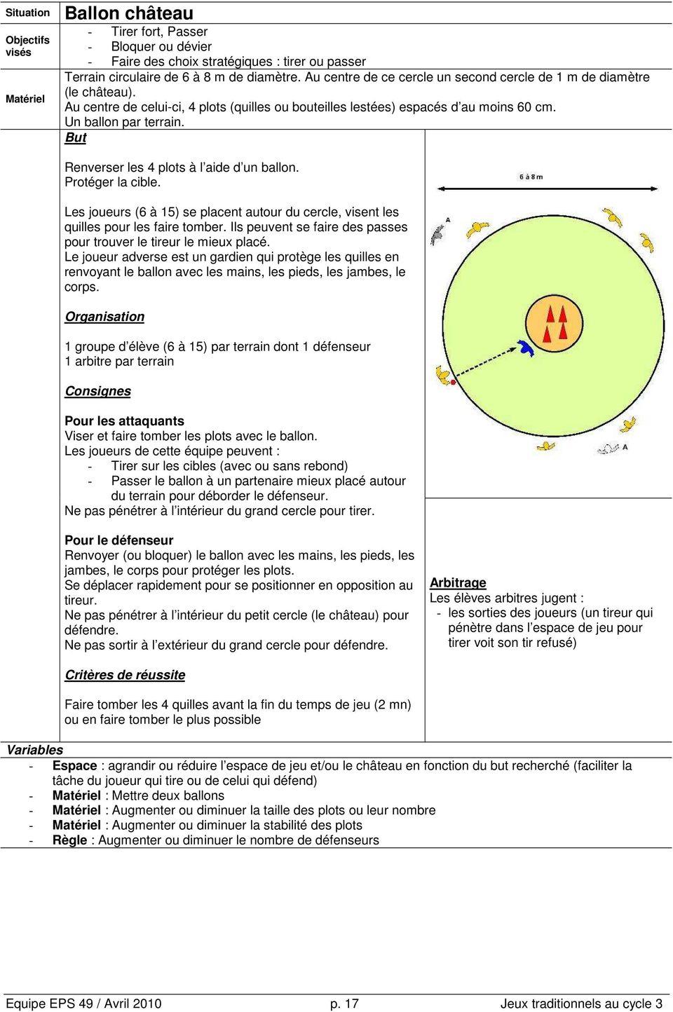Jeux Collectifs Traditionnels Au Cycle 3 - Pdf dedans Jeux Collectifs Cycle 3 Sans Ballon