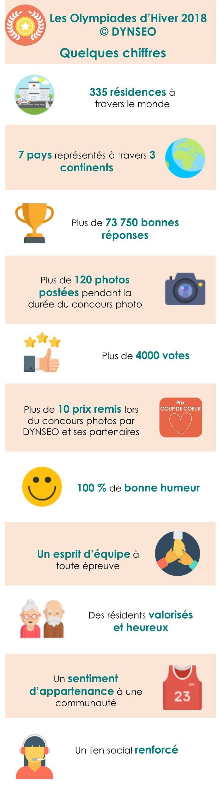 Jeux De Mémoire Pour Seniors - Les Résidentiels concernant Jeux De Mémoire Visuelle À Imprimer