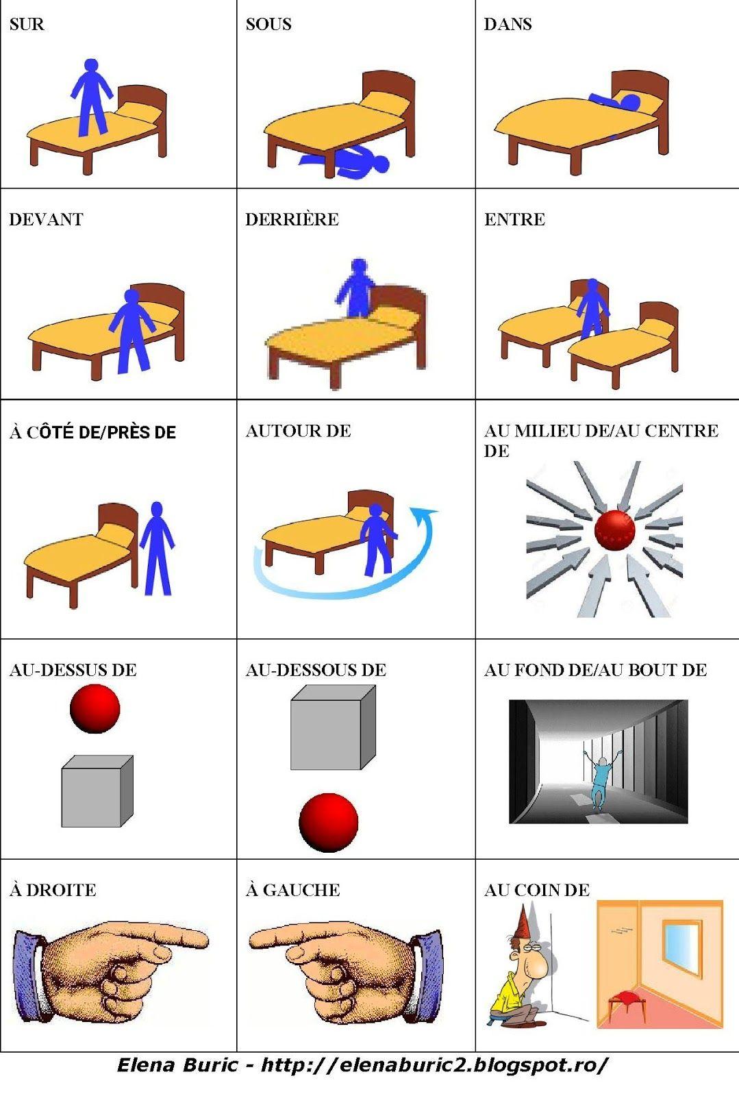 Jeux En Ligne Pour Apprendre Les Prépositions De Lieu (Avec pour Jeu En Ligne Pour Adulte