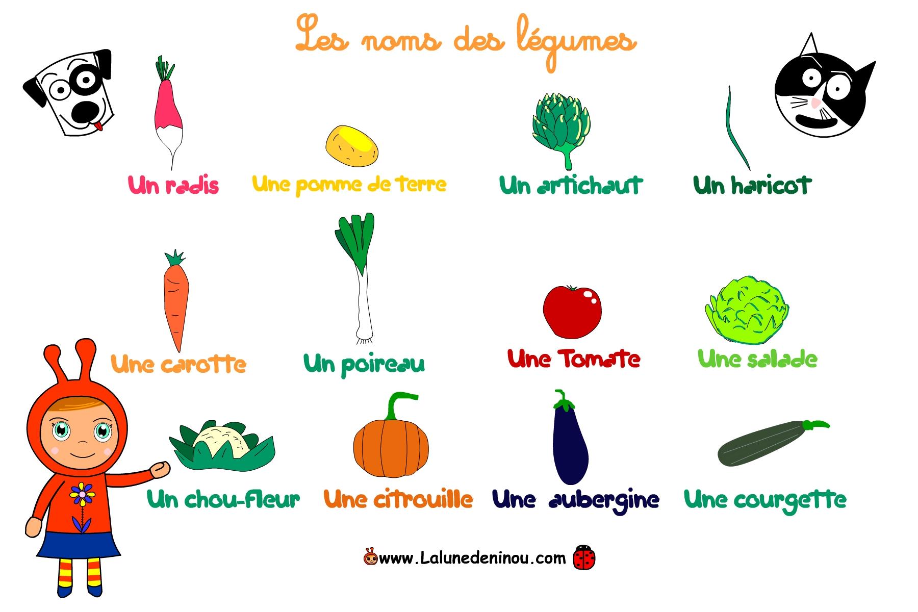 Jeux Pour Reconnaître Les Légumes - Lalunedeninou à Jeux Educatif 3 Ans En Ligne