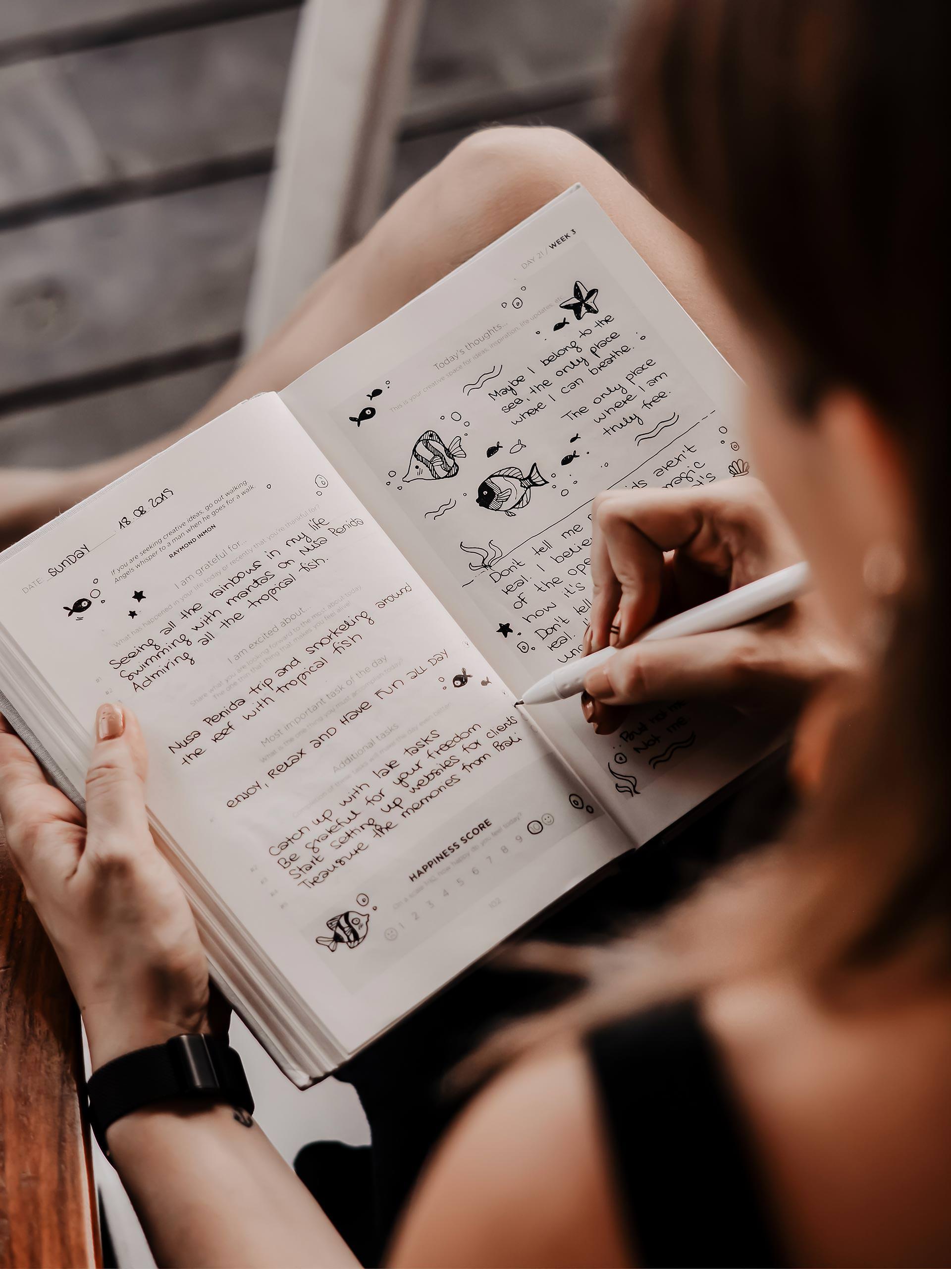 Journaling-Tipps: So Einfach Organisierst Du Dein Leben serapportantà Quiz Musical En Ligne