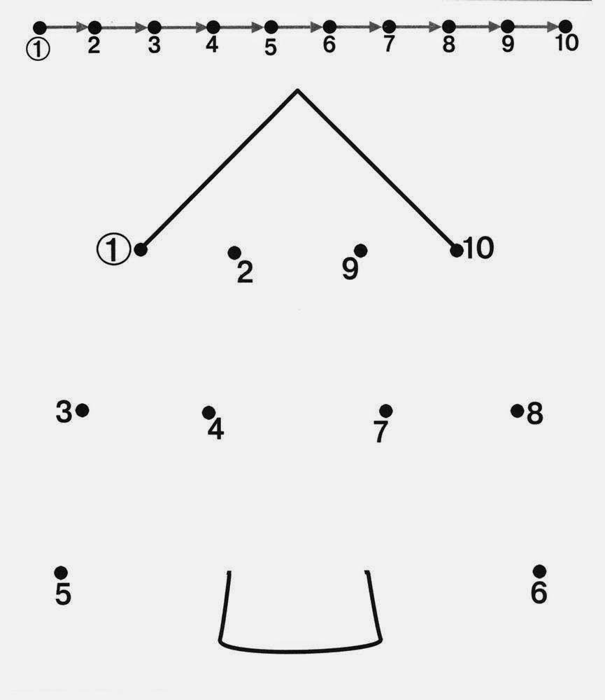 Kids Under 7: Free Dot To Dot Worksheets For Kids. Part 2 à Point À Relier Alphabet