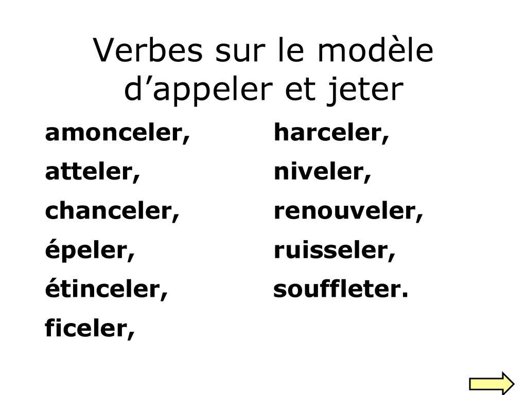 La Conjugaison Du Présent De L'indicatif - Презентация Онлайн à Dormir Au Présent De L Indicatif