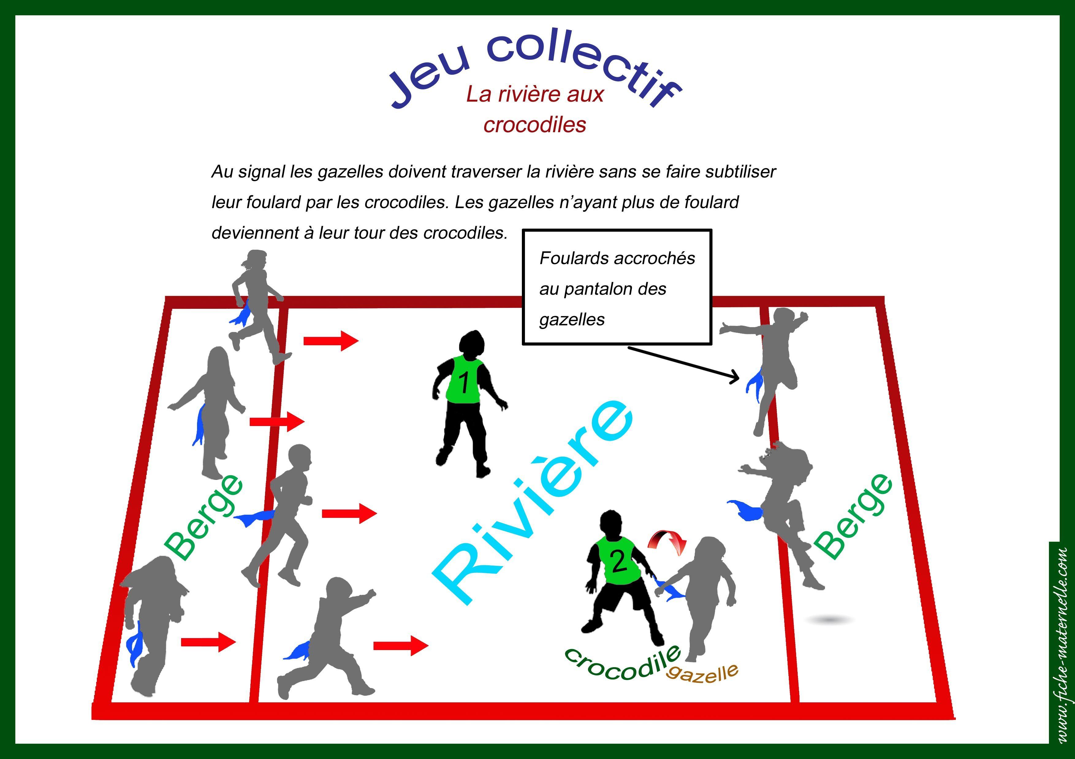 La Motricité En Maternelle | Activité Sportive Maternelle destiné Jeux Enfant Maternelle