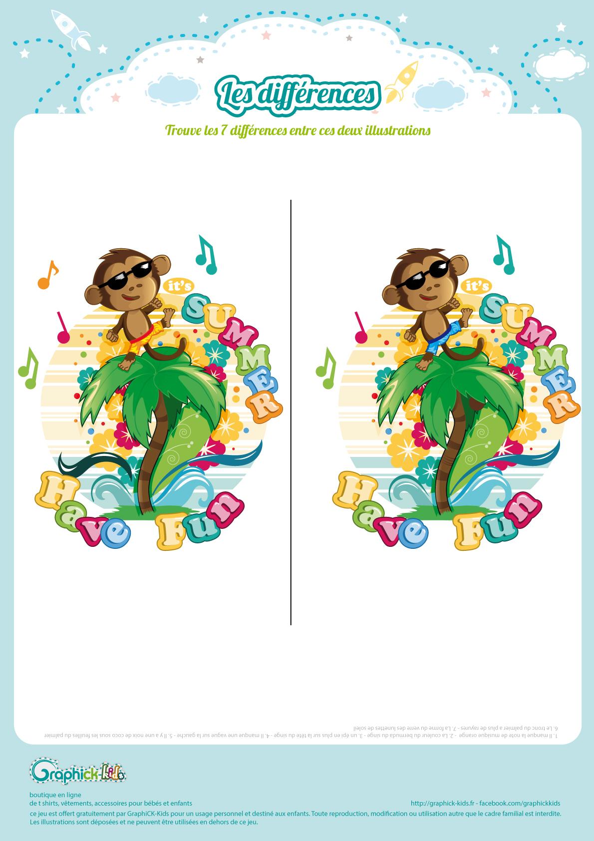 L'activité Du Mercredi : Les 7 Erreurs Du Petit Singe tout Jeux Des Differences Gratuit