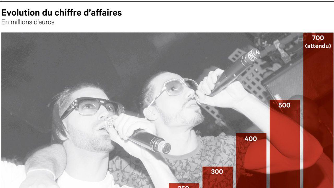 Le Français Believe Veut Devenir Le « Publicis De La Musique destiné Chanson Des Chiffres En Français