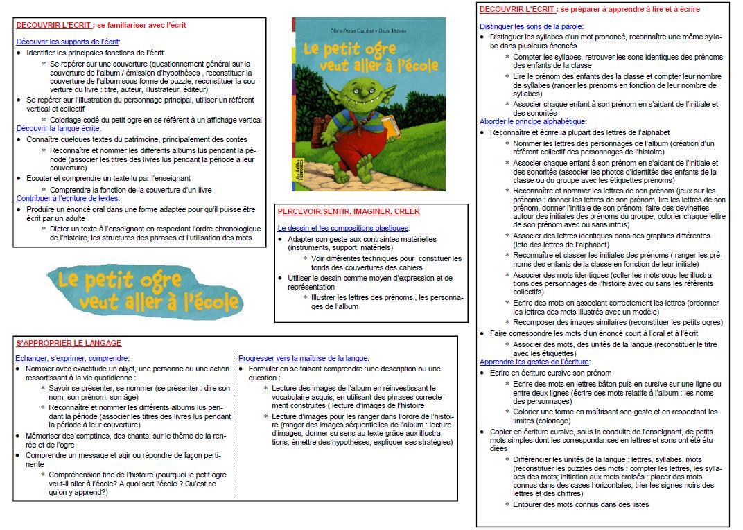Le Petit Ogre Veut Aller À L'école – Le Partage, C'est dedans Le Petit Ogre Qui Voulait Apprendre À Lire