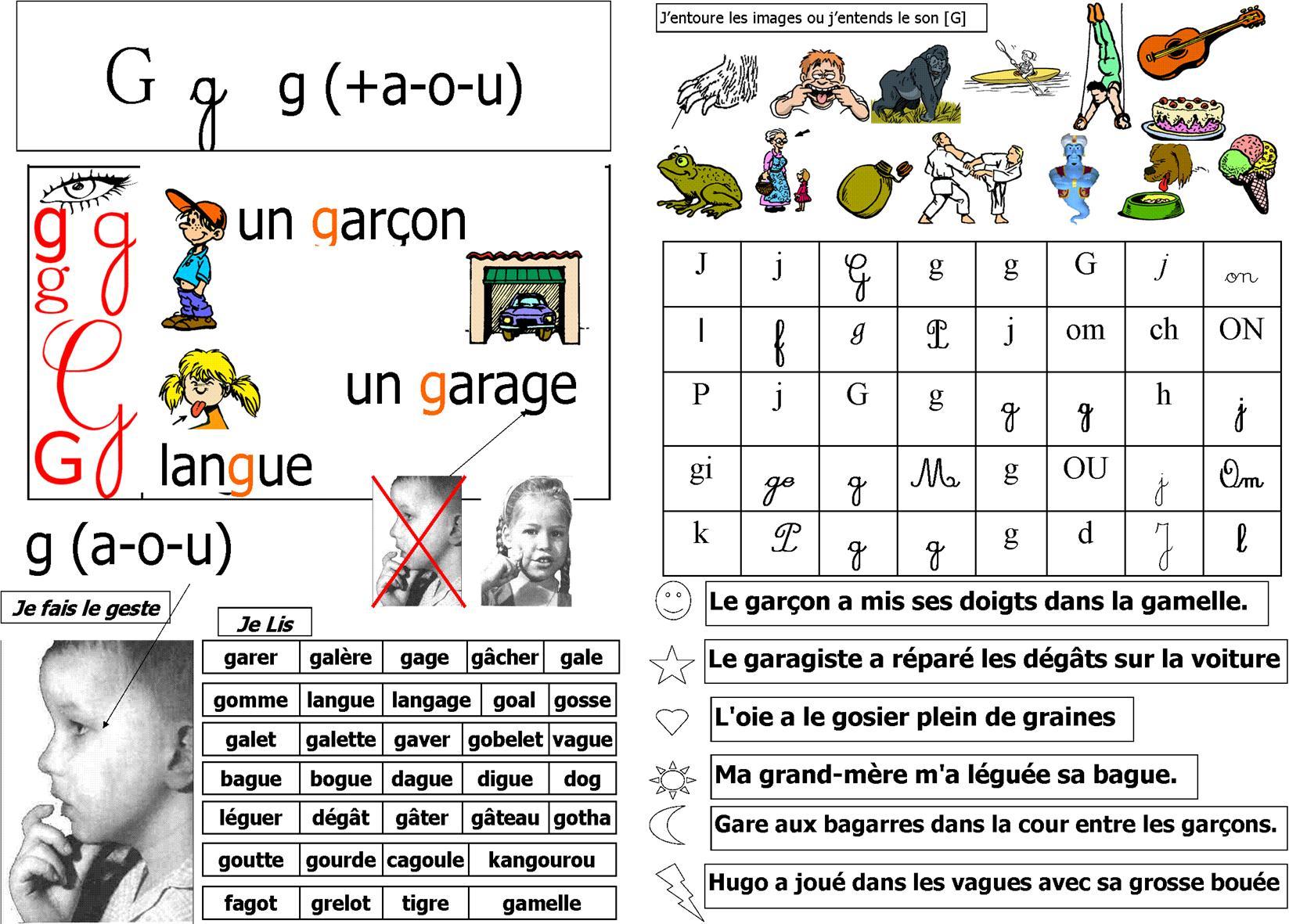 Lecture/phonologie | Le Blog De Monsieur Mathieu à Le Son F Cp