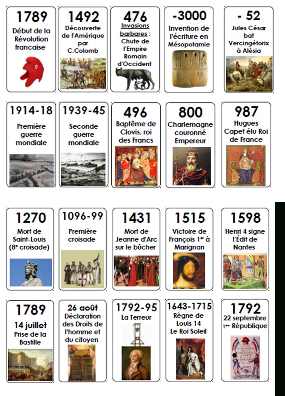 Les 53 Meilleures Images De Frise Chronologique | Frise pour Frise Chronologique Vierge Ce1