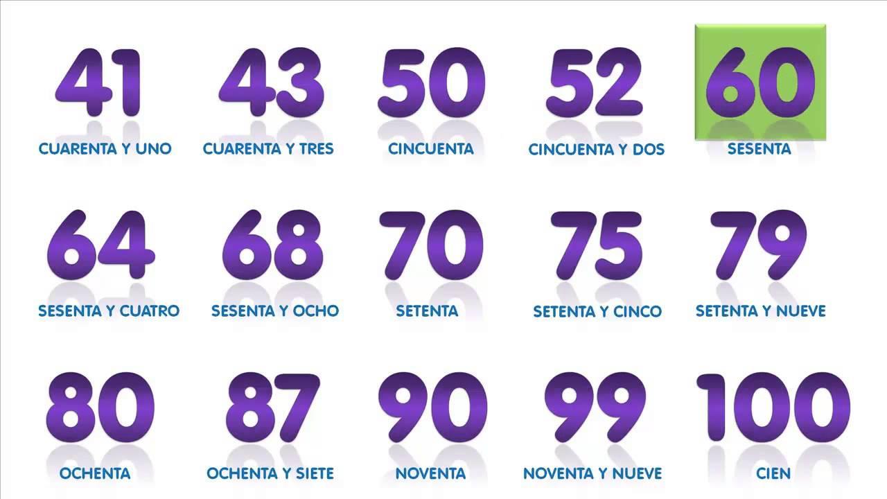 Les Nombres En Espagnol - Cours D'espagnol pour Chiffres Espagnol 1 À 1000